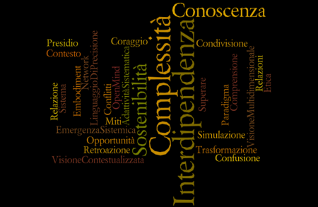 Complexity Cloud